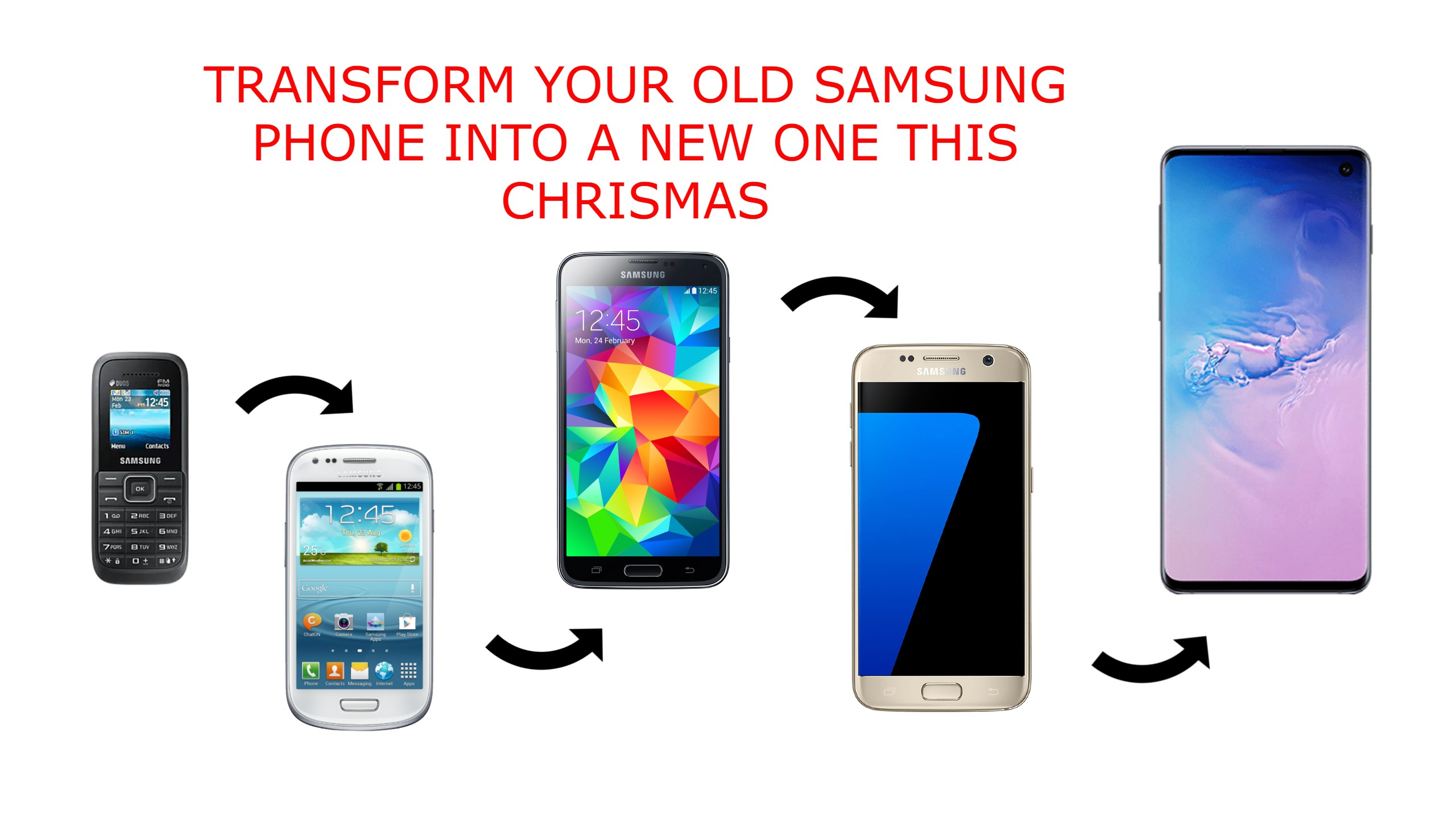 TRANSFORM YOUR OLD SAMSUNG MOBILE PHONE INTO A NEW ONE THIS CHRISMAS